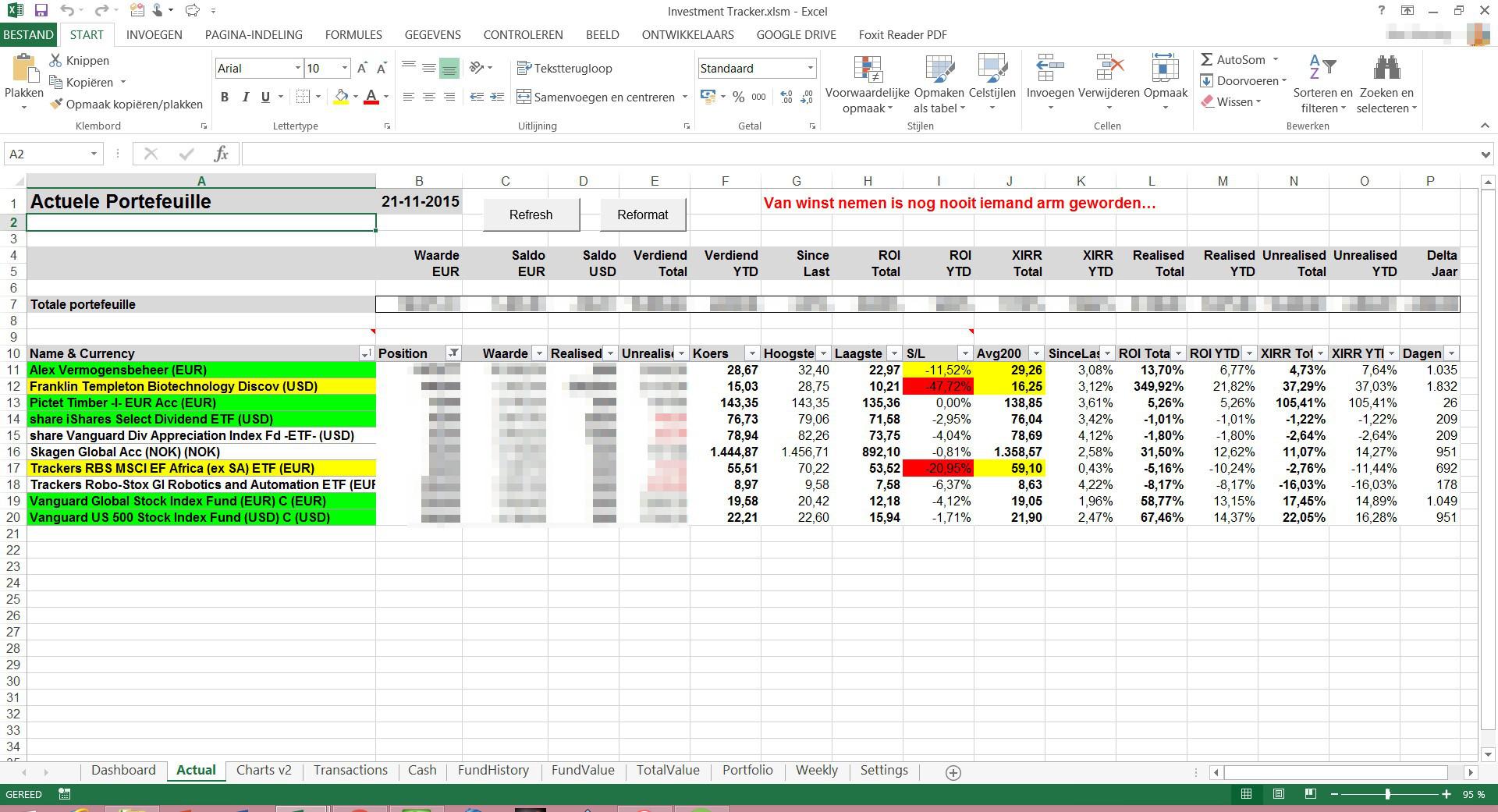 Dating spreadsheet Investment bankier