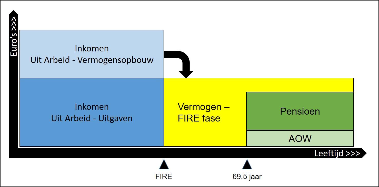 https://www.geldnerd.nl/wp-content/uploads/2017/09/201709-FIRE.jpg